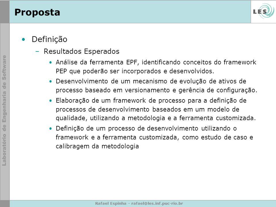 Rafael Espinha - rafael@les.inf.puc-rio.br Proposta Definição –Resultados Esperados Análise da ferramenta EPF, identificando conceitos do framework PEP que poderão ser incorporados e desenvolvidos.