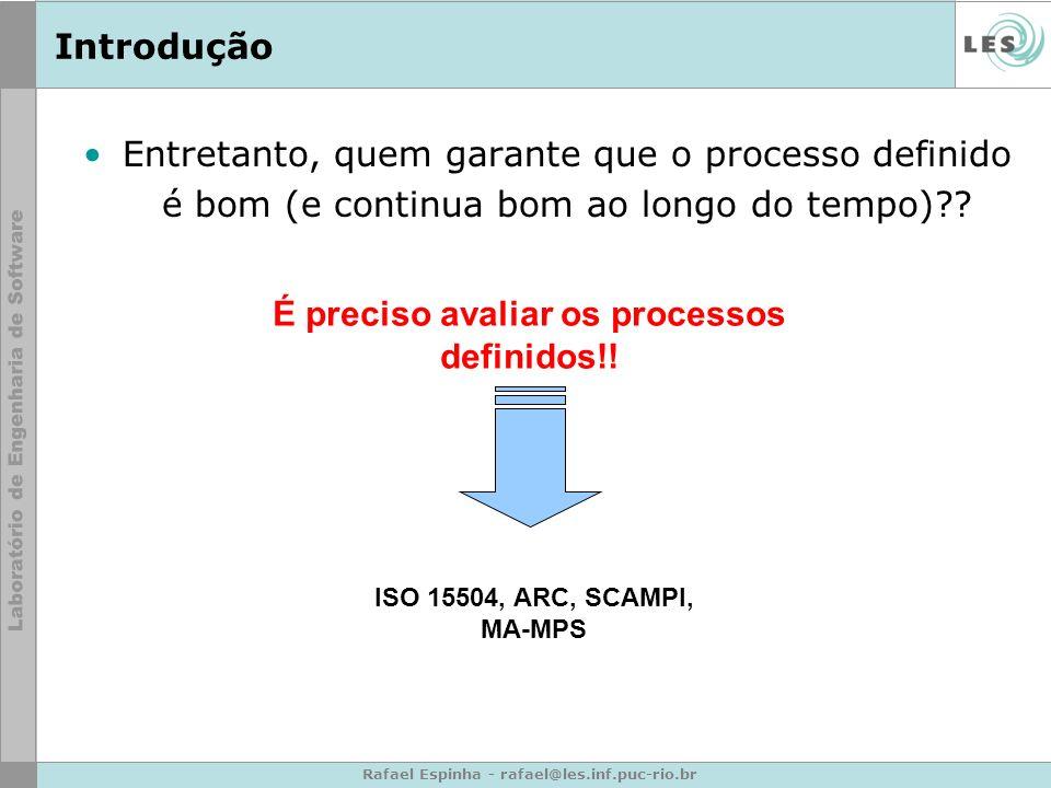 Rafael Espinha - rafael@les.inf.puc-rio.br Introdução IDEAL (melhoria contínua de processos)