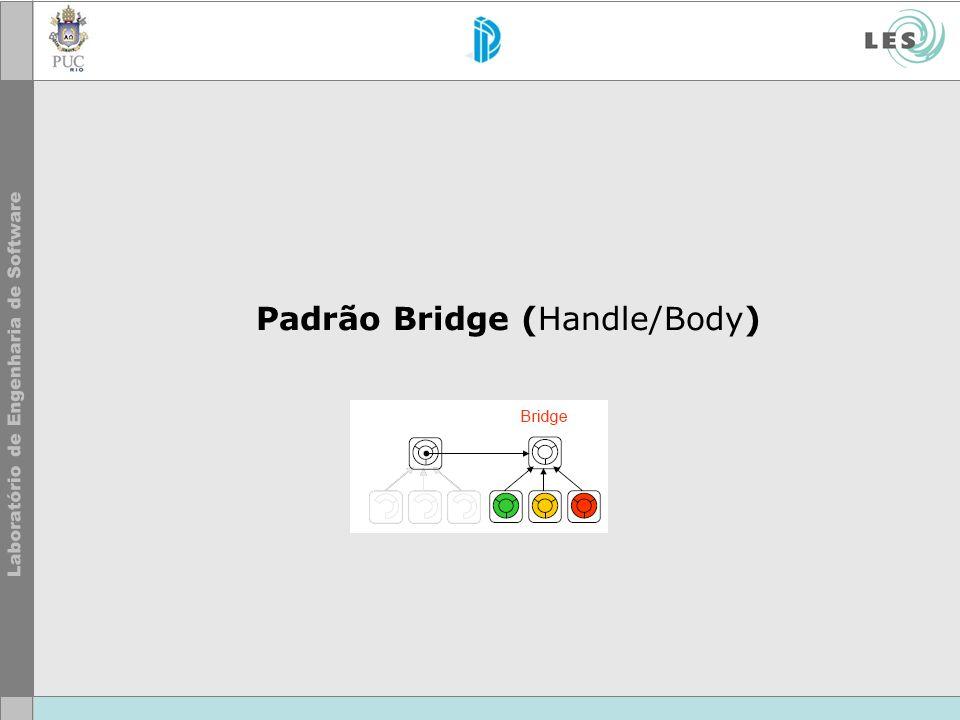 © LES/PUC-Rio Bridge Classificação –Estrutural de Objeto Propósito –Desacoplar uma abstração de sua implementação para que ambos possam variar independentemente