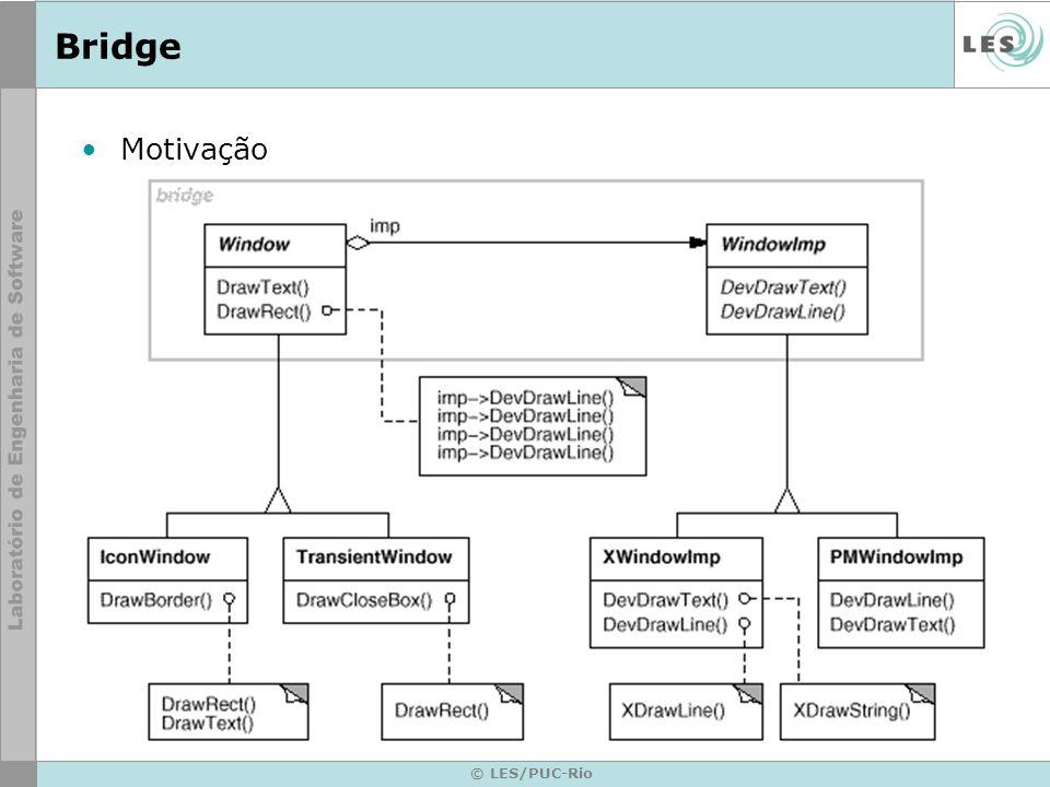 © LES/PUC-Rio Bridge Aplicabilidade (use o padrão quando:) –Desejar evitar ligação permanente entre uma abstração e sua implementação.