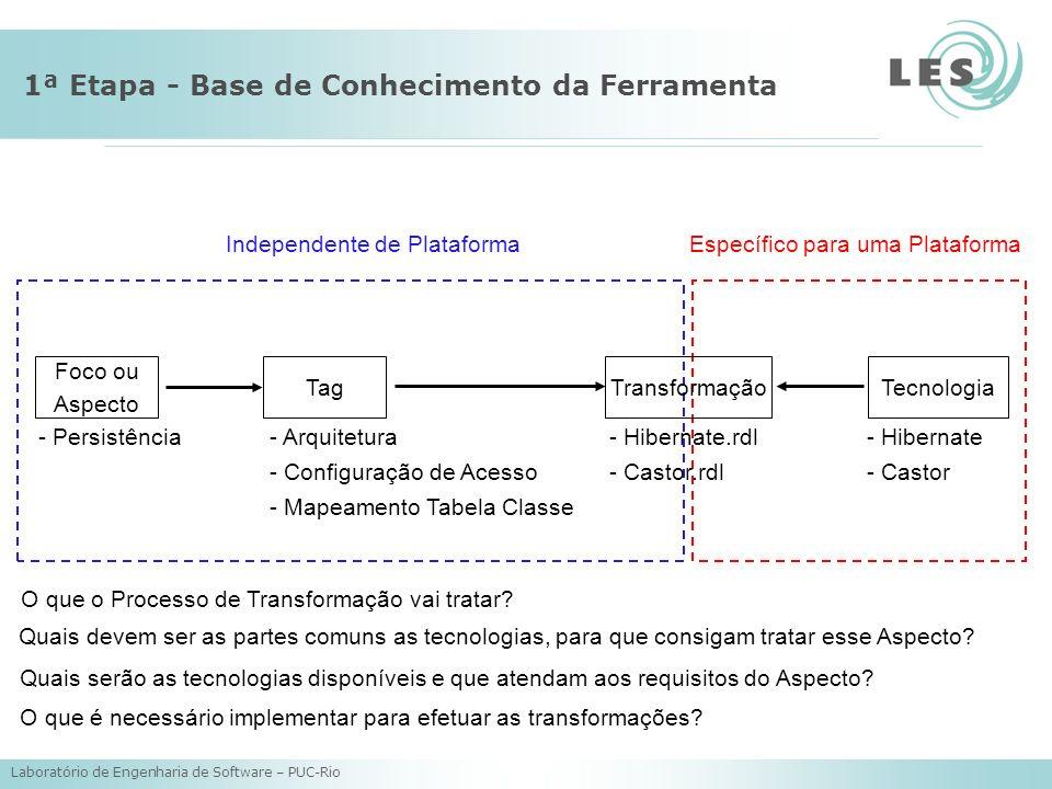 Laboratório de Engenharia de Software – PUC-Rio 1ª Etapa - Base de Conhecimento da Ferramenta Foco ou Aspecto - Persistência Tag - Arquitetura Tecnologia - Hibernate - Configuração de Acesso- Castor - Mapeamento Tabela Classe Independente de Plataforma Específico para uma Plataforma Transformação - Hibernate.rdl - Castor.rdl O que o Processo de Transformação vai tratar.