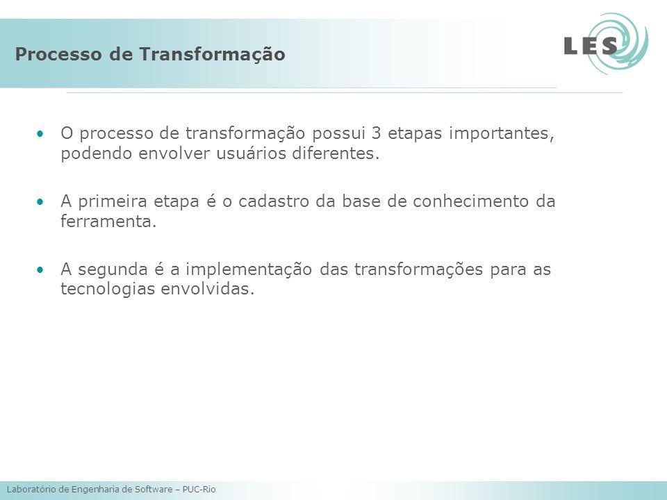 Laboratório de Engenharia de Software – PUC-Rio Processo de Transformação O processo de transformação possui 3 etapas importantes, podendo envolver usuários diferentes.