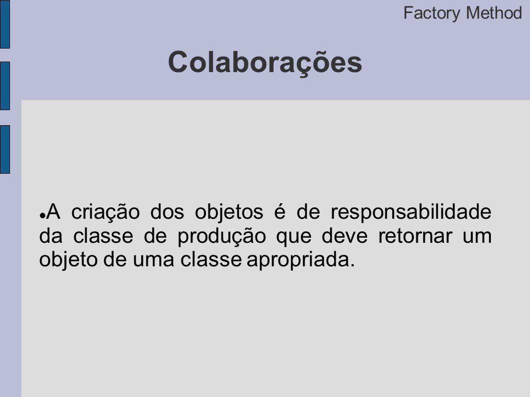 Colaborações A criação dos objetos é de responsabilidade da classe de produção que deve retornar um objeto de uma classe apropriada.