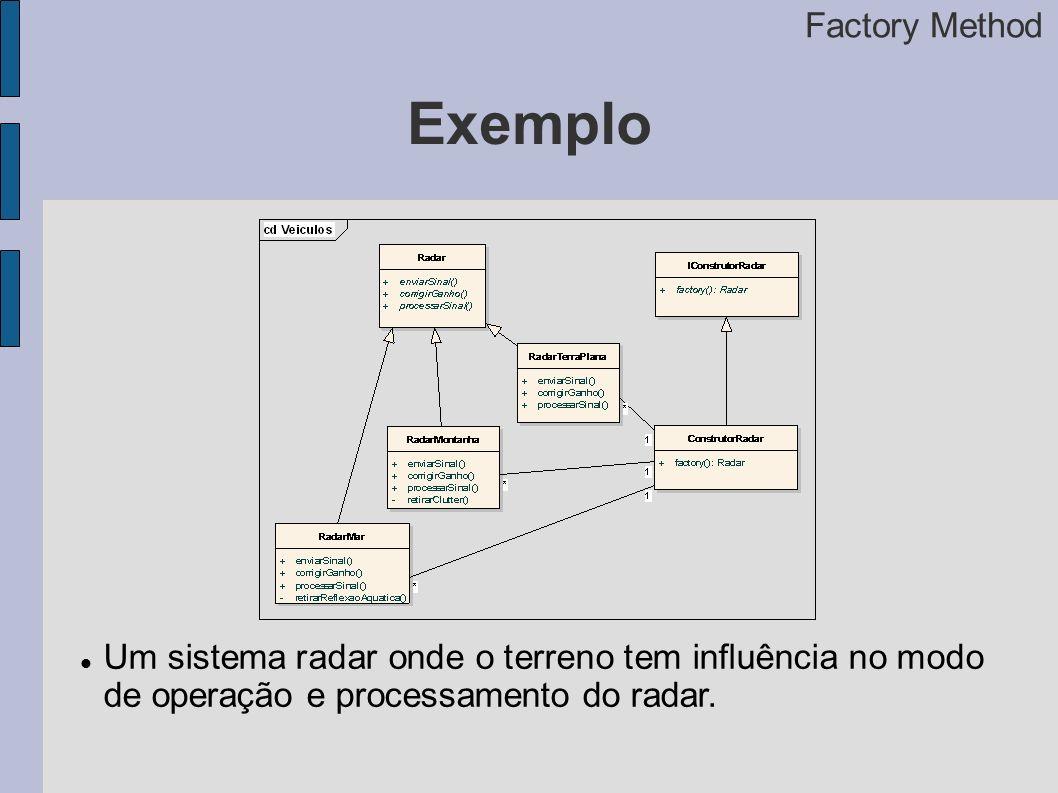 Exemplo Factory Method Um sistema radar onde o terreno tem influência no modo de operação e processamento do radar.