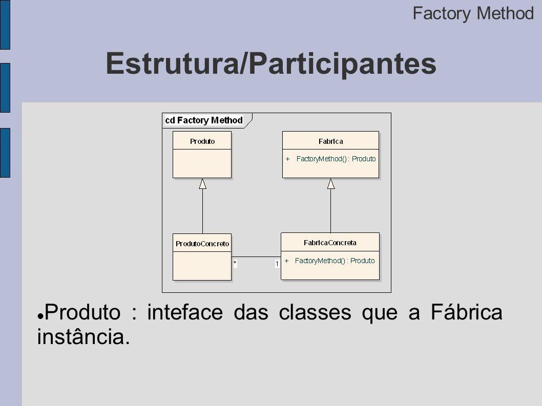 Estrutura/Participantes Factory Method Produto : inteface das classes que a Fábrica instância.