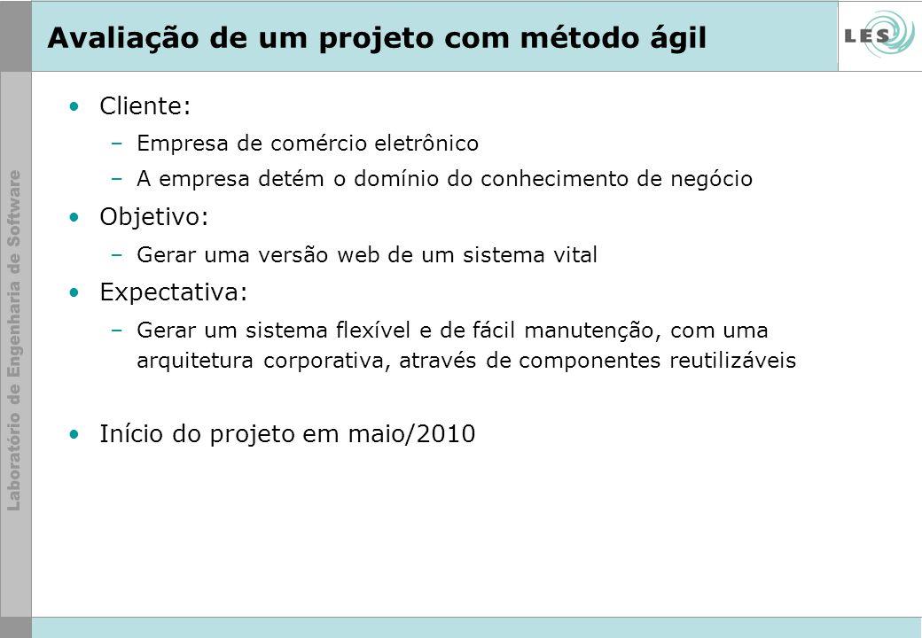 Avaliação de um projeto com método ágil Cliente: –Empresa de comércio eletrônico –A empresa detém o domínio do conhecimento de negócio Objetivo: –Gera