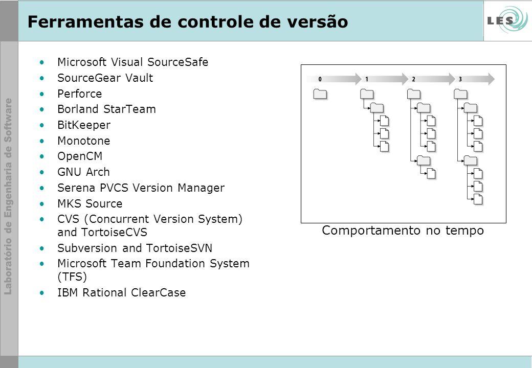 Ferramentas de controle de versão Microsoft Visual SourceSafe SourceGear Vault Perforce Borland StarTeam BitKeeper Monotone OpenCM GNU Arch Serena PVC