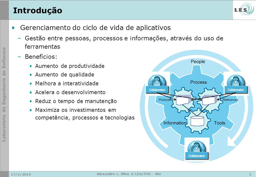 17/2/20143 Alexandre L. Silva © LES/PUC - Rio Introdução Gerenciamento do ciclo de vida de aplicativos –Gestão entre pessoas, processos e informações,