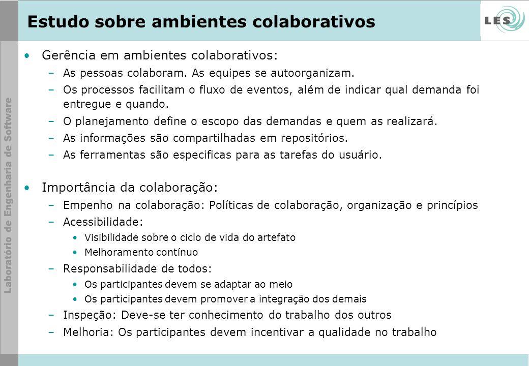 Estudo sobre ambientes colaborativos Gerência em ambientes colaborativos: –As pessoas colaboram. As equipes se autoorganizam. –Os processos facilitam