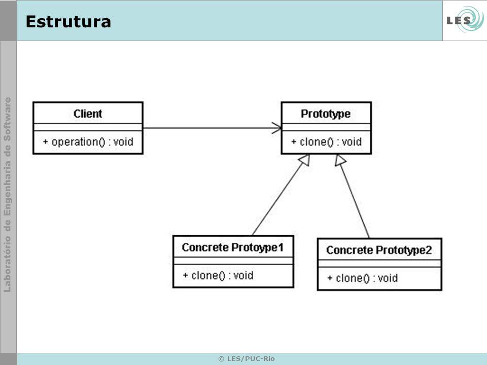 © LES/PUC-Rio Participantes Prototype –Define a interface para se clonar ConcretePrototype –Implementa uma operação para se clonar.