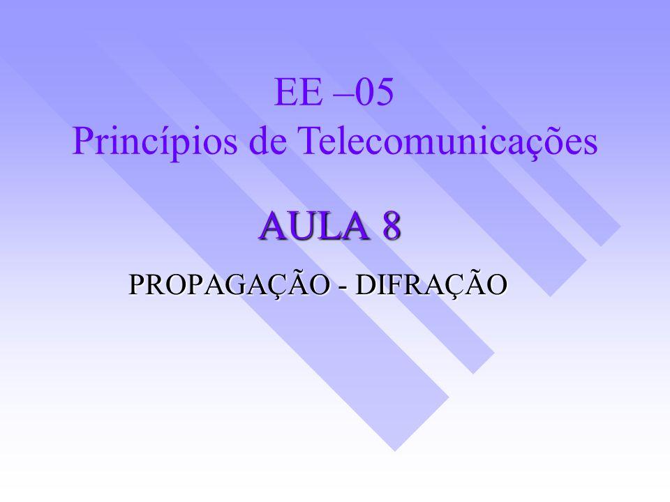 AULA 8 PROPAGAÇÃO - DIFRAÇÃO EE –05 Princípios de Telecomunicações