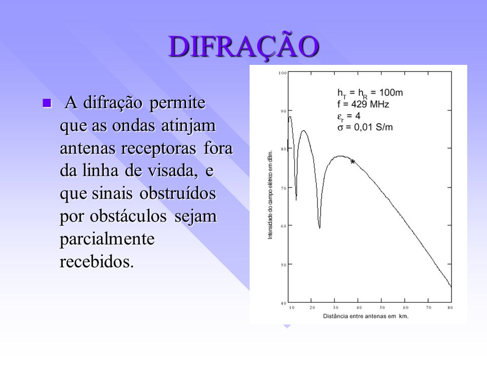 DIFRAÇÃO A difração permite que as ondas atinjam antenas receptoras fora da linha de visada, e que sinais obstruídos por obstáculos sejam parcialmente
