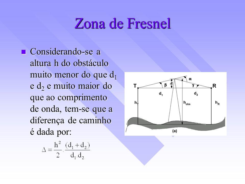 Zona de Fresnel Considerando-se a altura h do obstáculo muito menor do que d 1 e d 2 e muito maior do que ao comprimento de onda, tem-se que a diferen