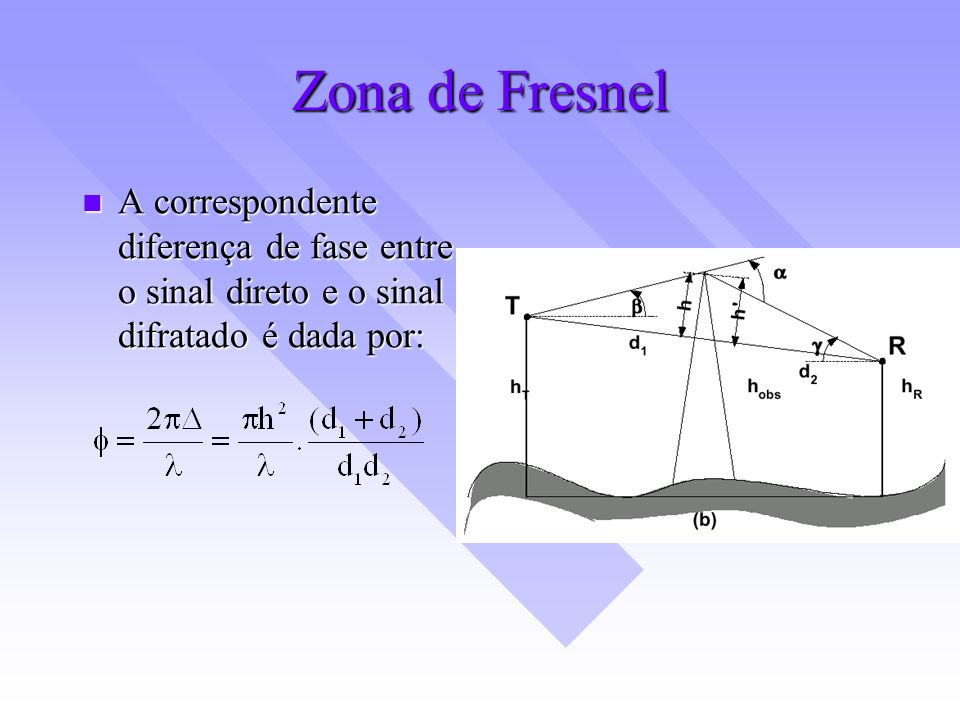 Zona de Fresnel O conceito de perdas relacionados à difração é aquele para o qual o raio difratado e o de LVD estão defasados de um número inteiro de meios comprimentos de onda.