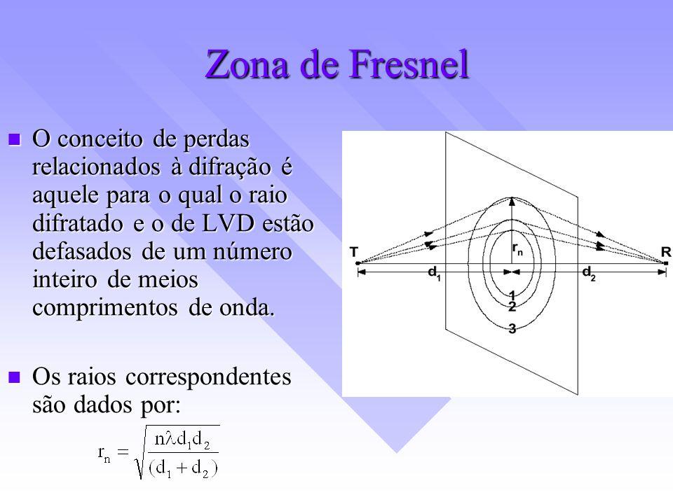 Zona de Fresnel O conceito de perdas relacionados à difração é aquele para o qual o raio difratado e o de LVD estão defasados de um número inteiro de