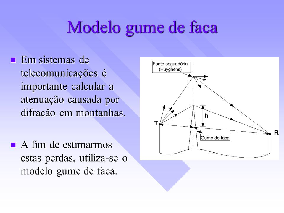 Gume de faca A curva ao lado dá o ganho de difração, em função do parâmetro de Fresnel, dado por: A curva ao lado dá o ganho de difração, em função do parâmetro de Fresnel, dado por: