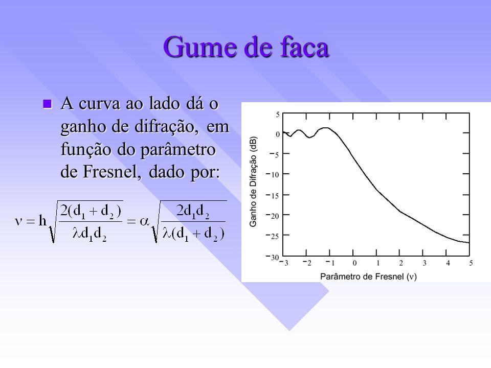 Gume de faca A curva ao lado dá o ganho de difração, em função do parâmetro de Fresnel, dado por: A curva ao lado dá o ganho de difração, em função do