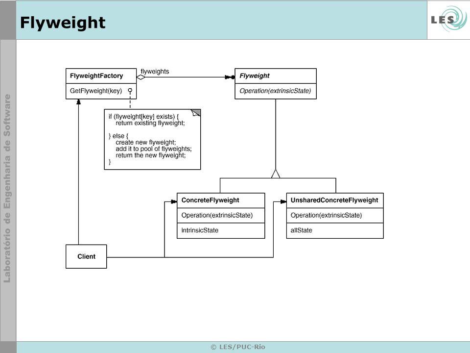 © LES/PUC-Rio Flyweight Participantes –Flyweight Define a interface através da qual os objetos flyweight recebem e agem em relação ao estado extrínseco –ConcreteFlyweight Implementa a interface flyweight e adiciona as características intrínsecas, se houver –UnsharedConcreteFlyweight Nem todas as subclasses flyweight precisam ser compartilhadas A interface flyweight permite o compartilhamento, mas não obriga a utilizá-lo –FlyweightFactory Cria e gerencia os objetos flyweight Garante que o compartilhamento está correto –Client Mantém uma referência ao flyweight Armazena o estado extrínseco do flyweight