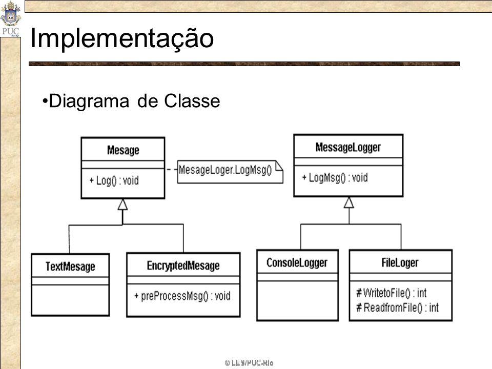 © LES/PUC-Rio Implementação Diagrama de Classe
