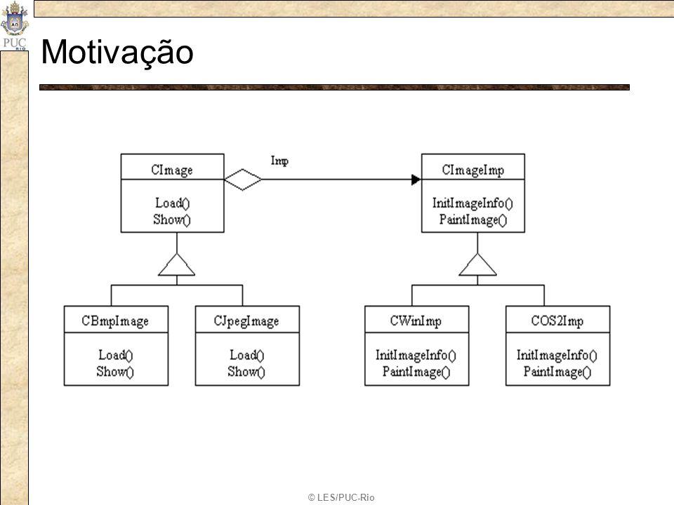 © LES/PUC-Rio Bridge Classificação –Estrutural de Objeto Propósito –Permitir o desacoplamento de uma abstração de sua implementação –Assim ambos podem variar de forma independente