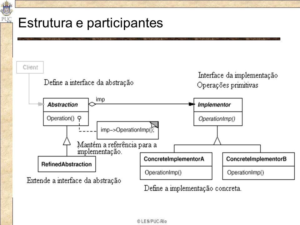 © LES/PUC-Rio Colaborações –Existe uma ponte entre a abstração e a implementação.