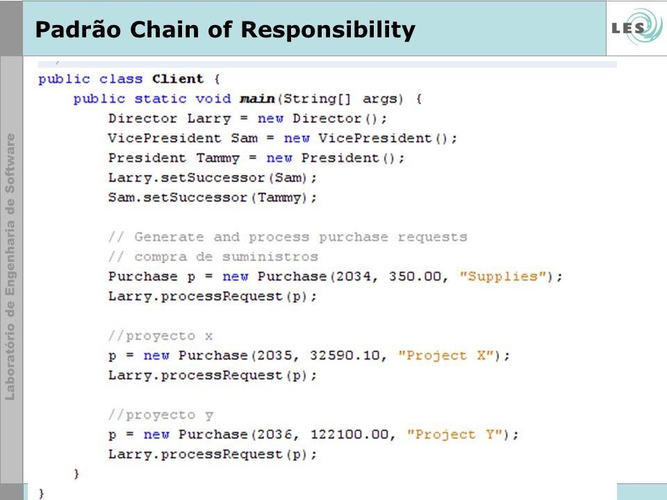 © LES/PUC-Rio Padrão Chain of Responsibility