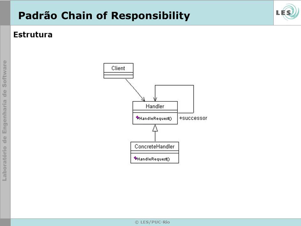 © LES/PUC-Rio Participantes Handler ( Comunicador ): –Define uma interface para tratar as petições.