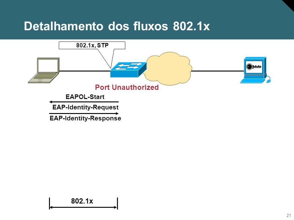 22 802.1x RADIUS EAPMethod Dependent Port Unauthorized 802.1x, STP EAP-Auth Exchange EAP-Identity-Request EAP-Success/Failure EAP-Identity-Response EAPOL-Start Auth Exchange w/AAA Server Authentication Successful/Rejected Detalhamento dos fluxos 802.1x