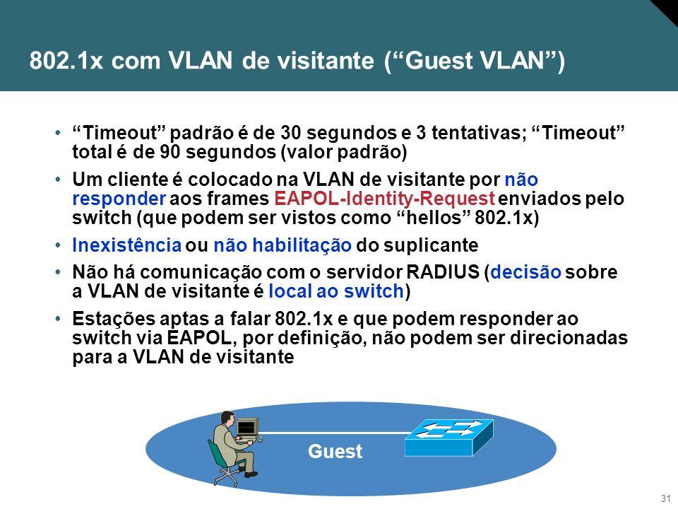 32 Integração de 802.1x com Wake on LAN Supplicant802.1x Process 1 2 3 4 PC Must 802.1x Authenticate Tráfego de saída de uma porta (Rede ->> Cliente) é permitido Tráfego de entrada de uma porta continua sendo bloqueado enquanto o usuário não tiver sido autorizado.