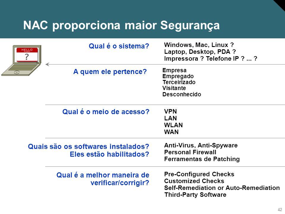 43 Operação 802.1x e NAC Autenticação via 802.1x Um único túnel, múltiplas transações.