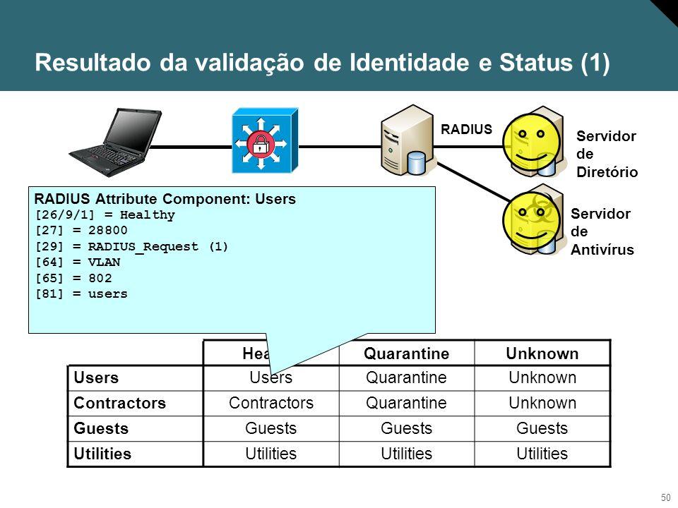 51 HealthyQuarantineUnknown Users QuarantineUnknown Contractors QuarantineUnknown Guests Utilities Servidor de Antivírus Servidor de Diretório RADIUS RADIUS Attribute Component: Quarantine [26/9/1] = Quarantine [27] = 30 [29] = RADIUS_Request (1) [64] = VLAN [65] = 802 [81] = quarantine Resultado da validação de Identidade e Status (2)