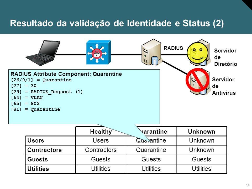 52 HealthyQuarantineUnknown Users QuarantineUnknown Contractors QuarantineUnknown Guests Utilities Servidor de Antivírus Servidor de Diretório RADIUS RADIUS Attribute Component: Guests [26/9/1] = Unknown [27] = 3600 [29] = RADIUS_Request (1) [64] = VLAN [65] = 802 [81] = guests Resultado da validação de Identidade e Status (3)