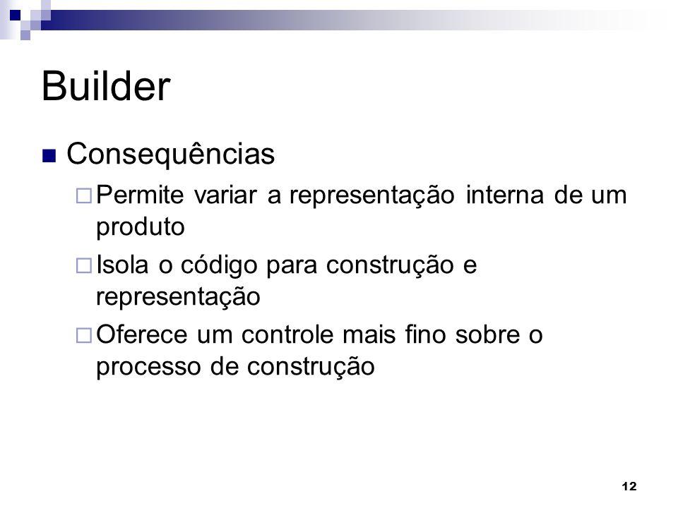 12 Builder Consequências Permite variar a representação interna de um produto Isola o código para construção e representação Oferece um controle mais fino sobre o processo de construção