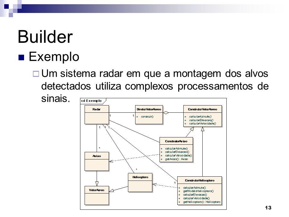 13 Builder Exemplo Um sistema radar em que a montagem dos alvos detectados utiliza complexos processamentos de sinais.