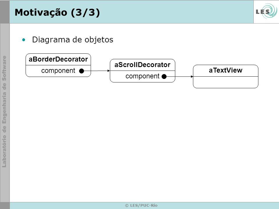 © LES/PUC-Rio Motivação (3/3) aBorderDecorator component aScrollDecorator component aTextView Diagrama de objetos