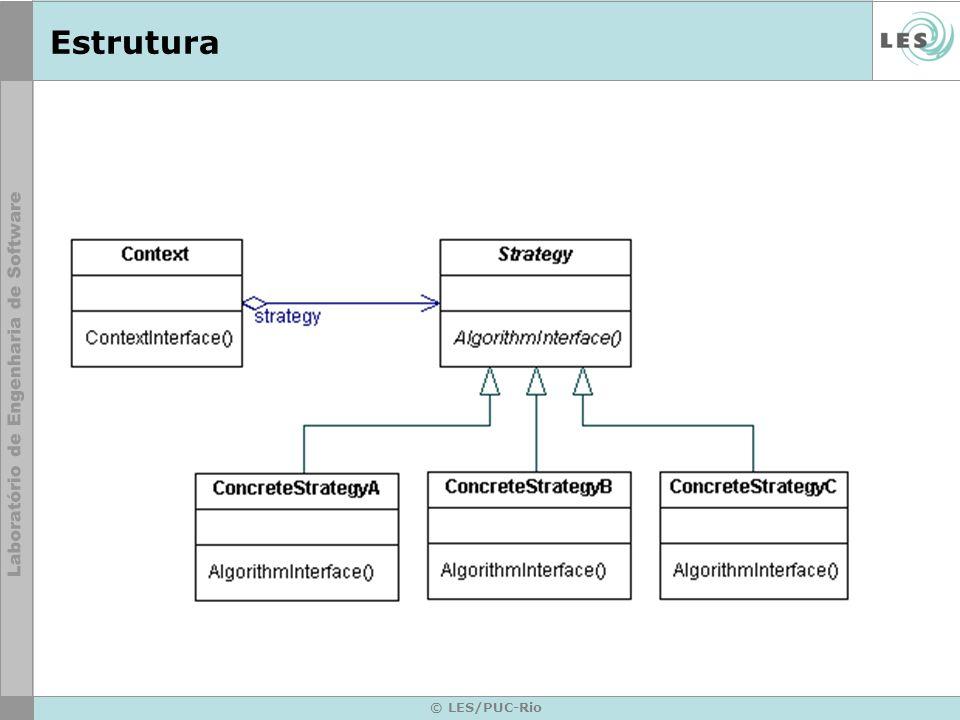 Participantes Strategy –Define uma interface comum para todos os algoritmos suportados.