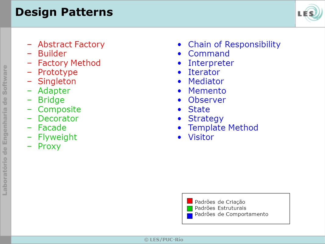 © LES/PUC-Rio Design Patterns –Abstract Factory –Builder –Factory Method –Prototype –Singleton –Adapter –Bridge –Composite –Decorator –Facade –Flyweight –Proxy Chain of Responsibility Command Interpreter Iterator Mediator Memento Observer State Strategy Template Method Visitor Padrões de Criação Padrões Estruturais Padrões de Comportamento
