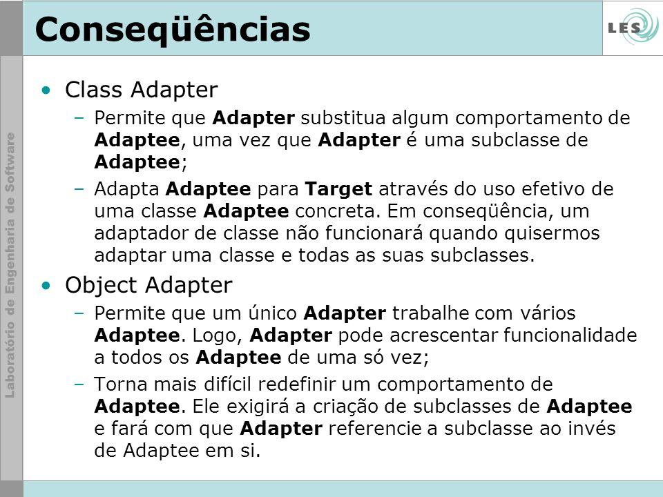 Conseqüências Class Adapter –Permite que Adapter substitua algum comportamento de Adaptee, uma vez que Adapter é uma subclasse de Adaptee; –Adapta Adaptee para Target através do uso efetivo de uma classe Adaptee concreta.