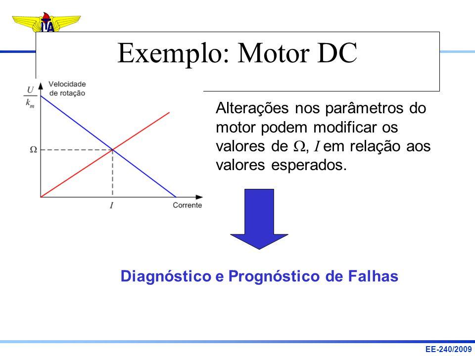 EE-240/2009 Exemplo: Motor DC Alterações nos parâmetros do motor podem modificar os valores de, I em relação aos valores esperados. Diagnóstico e Prog