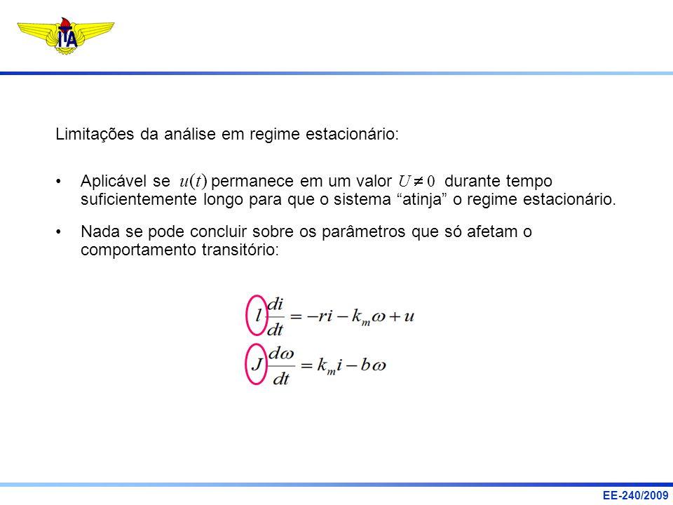 EE-240/2009 Limitações da análise em regime estacionário: Aplicável se u(t) permanece em um valor U 0 durante tempo suficientemente longo para que o s
