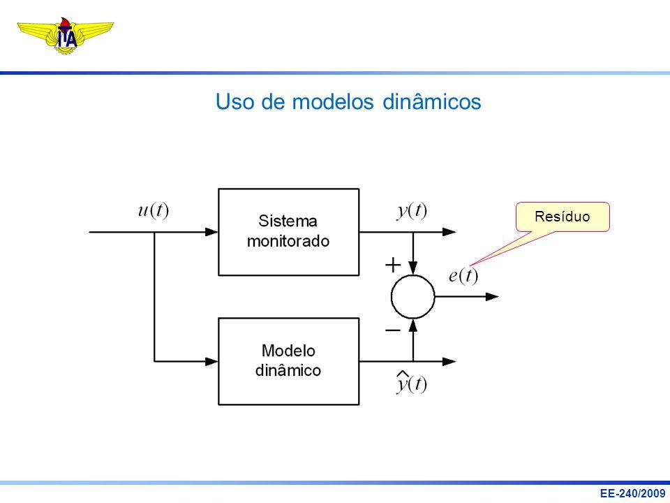 EE-240/2009 Uso de modelos dinâmicos Resíduo