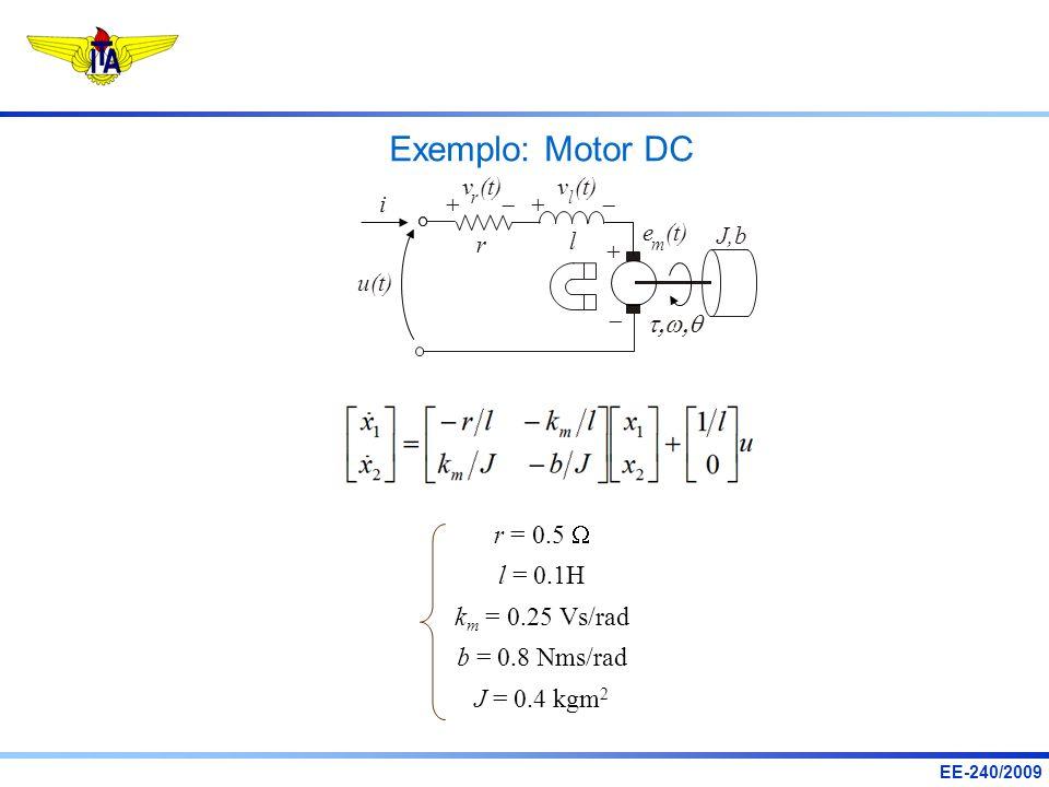 EE-240/2009 Exemplo: Motor DC u(t) v (t) rl i e (t) J,b m r l r = 0.5 l = 0.1H k m = 0.25 Vs/rad b = 0.8 Nms/rad J = 0.4 kgm 2