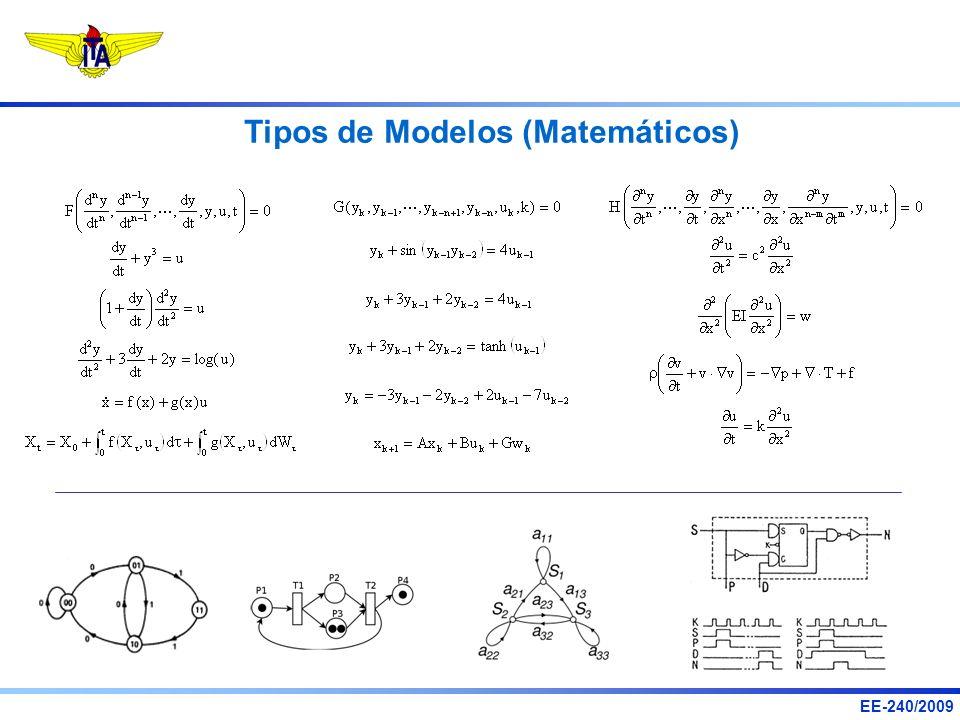EE-240/2009 Tipos de Modelos (Matemáticos)