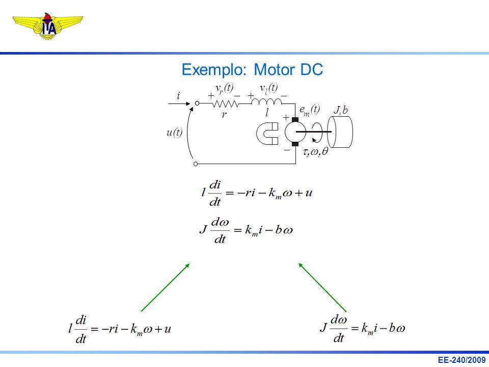 EE-240/2009 Exemplo: Motor DC u(t) v (t) rl i e (t) J,b m r l