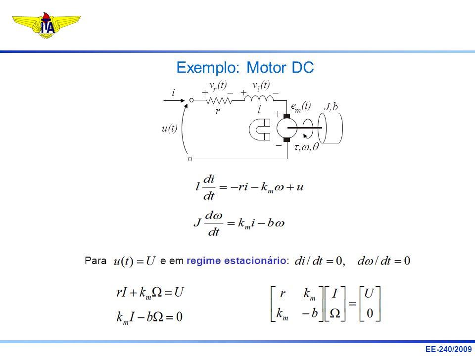EE-240/2009 Exemplo: Motor DC u(t) v (t) rl i e (t) J,b m r l Para e em regime estacionário: