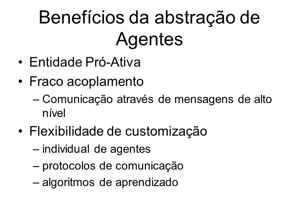 Benefícios da abstração de Agentes Entidade Pró-Ativa Fraco acoplamento –Comunicação através de mensagens de alto nível Flexibilidade de customização