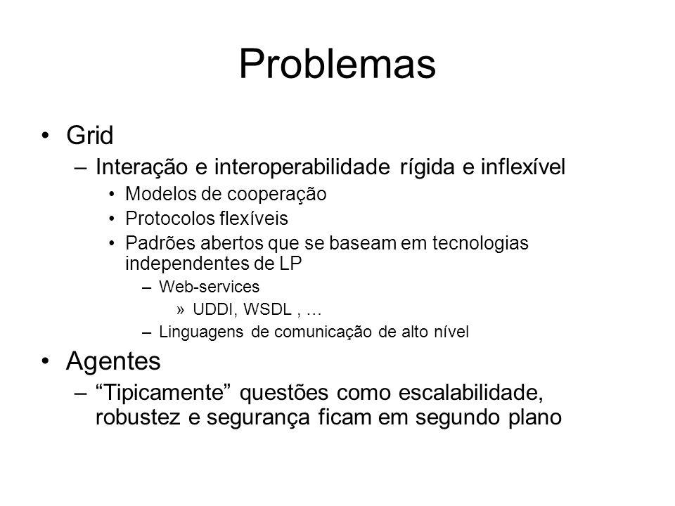 Problemas Grid –Interação e interoperabilidade rígida e inflexível Modelos de cooperação Protocolos flexíveis Padrões abertos que se baseam em tecnolo