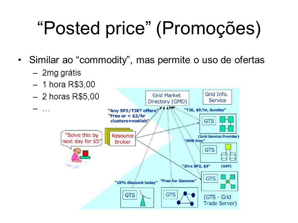 Posted price (Promoções) Similar ao commodity, mas permite o uso de ofertas –2mg grátis –1 hora R$3,00 –2 horas R$5,00 –…