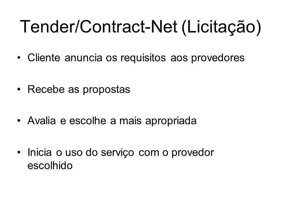 Tender/Contract-Net (Licitação) Cliente anuncia os requisitos aos provedores Recebe as propostas Avalia e escolhe a mais apropriada Inicia o uso do se