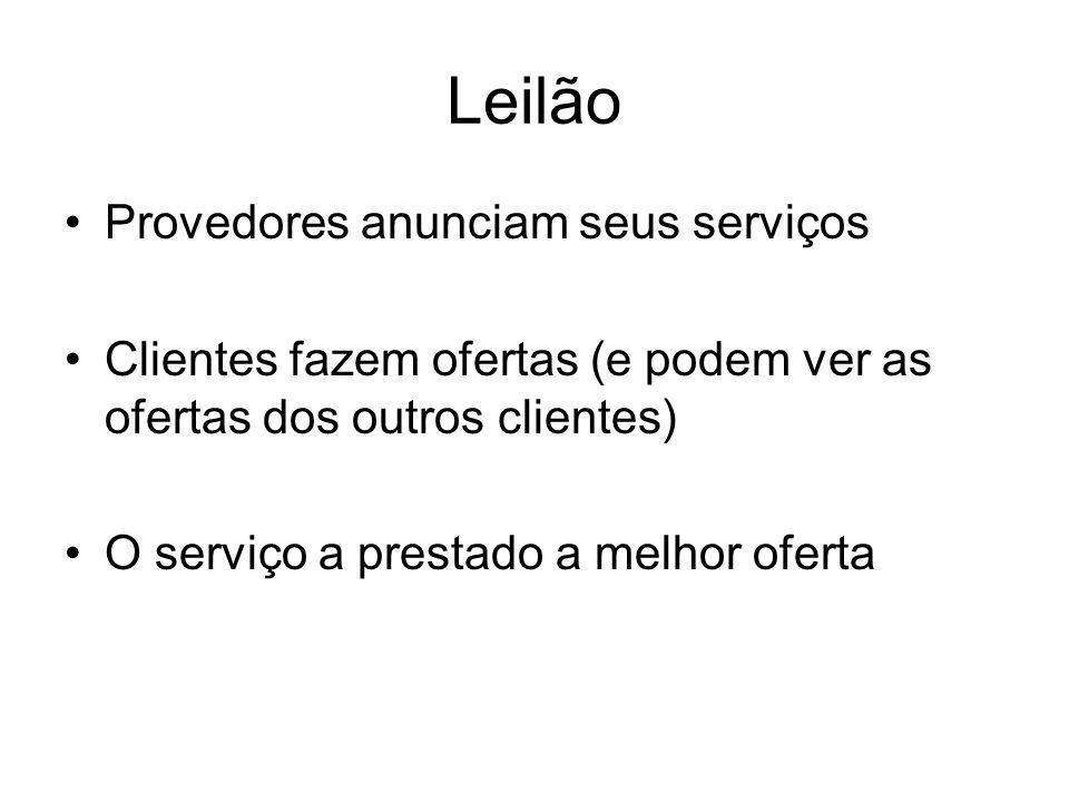 Leilão Provedores anunciam seus serviços Clientes fazem ofertas (e podem ver as ofertas dos outros clientes) O serviço a prestado a melhor oferta